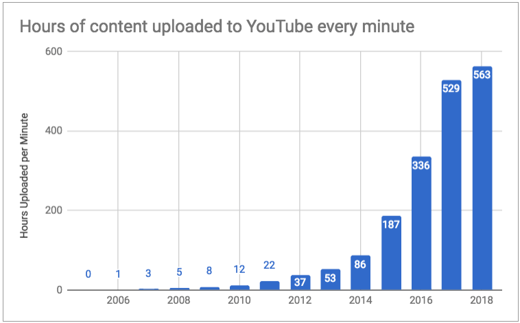 YouTube Growth.png