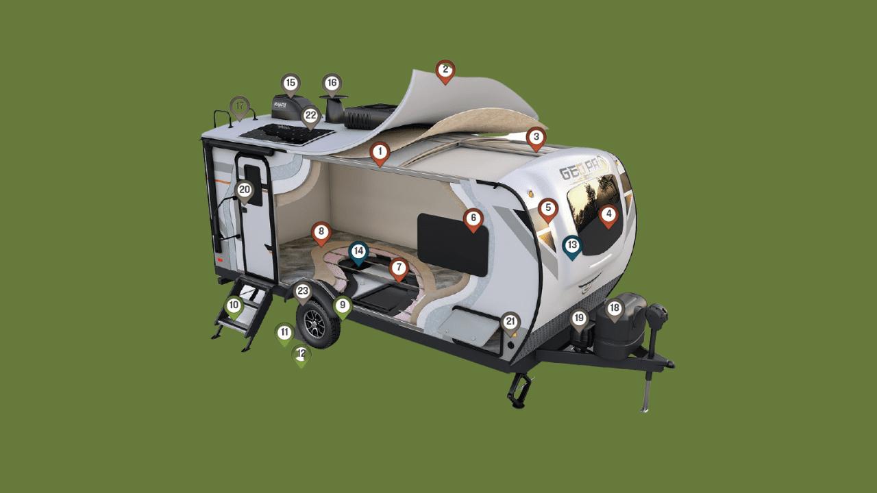 What Is a Geo Pro Camper?